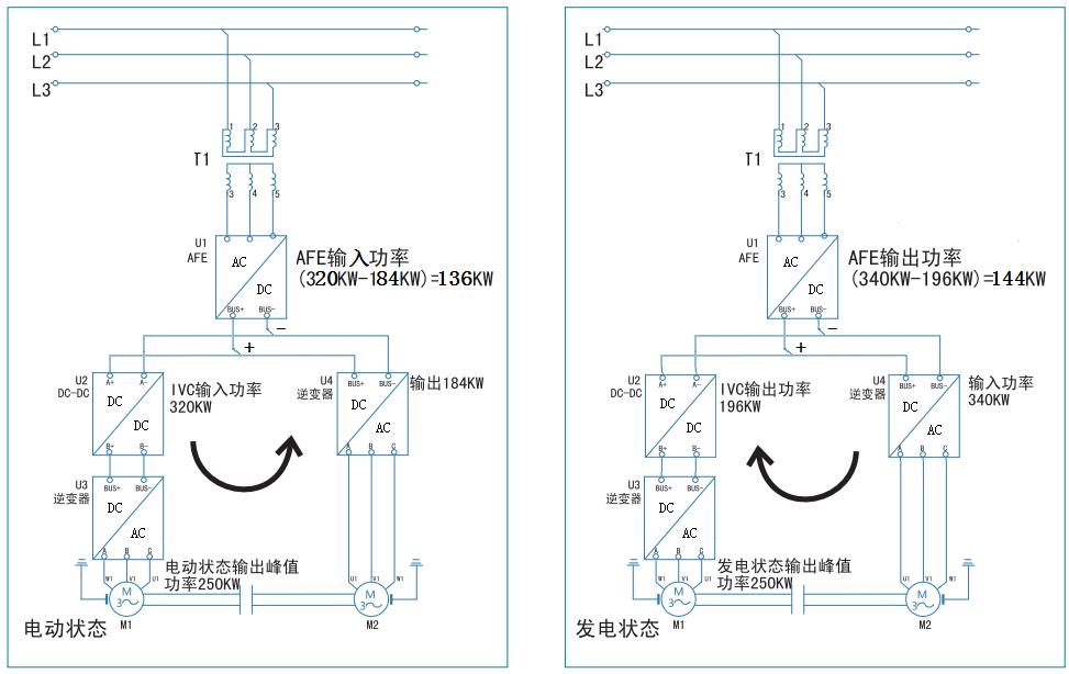 沃森电源|直流电源|岸电电源|变频电源